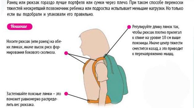 kak_vybrat_ryukzak_dlya_pervoklassnika-36
